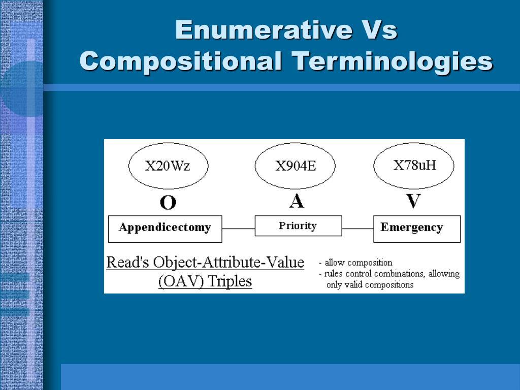 Enumerative Vs Compositional Terminologies