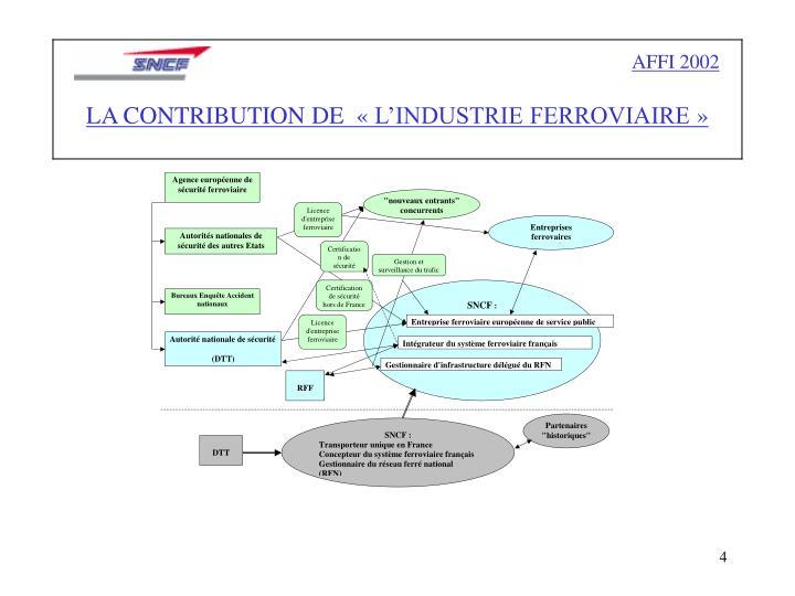 AFFI 2002