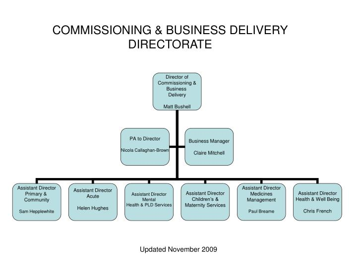 Commissioning business delivery directorate