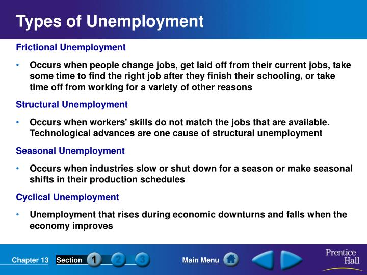 economics frictional and structural unemployment essay Unemployment can be classified into different categories namely, frictional, structural, cyclical, regional and seasonal 221 frictional frictional unemployment is also known as search unemployment.
