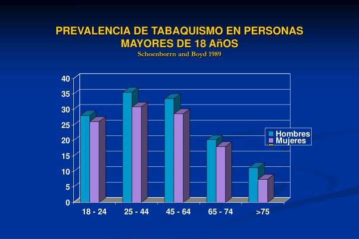 PREVALENCIA DE TABAQUISMO EN PERSONAS MAYORES DE 18 AñOS