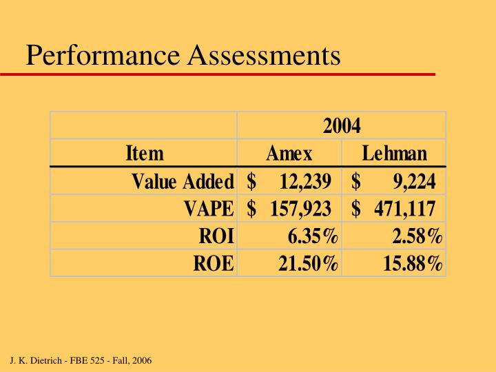 Performance Assessments