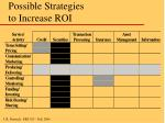 possible strategies to increase roi