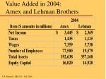 value added in 2004 amex and lehman brothers