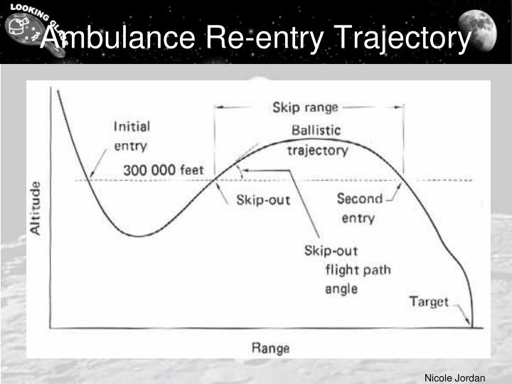 Ambulance Re-entry Trajectory