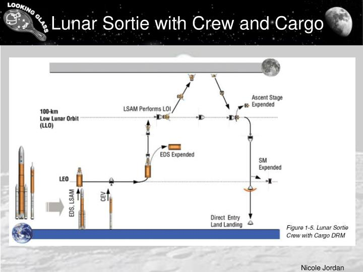Lunar Sortie with Crew and Cargo