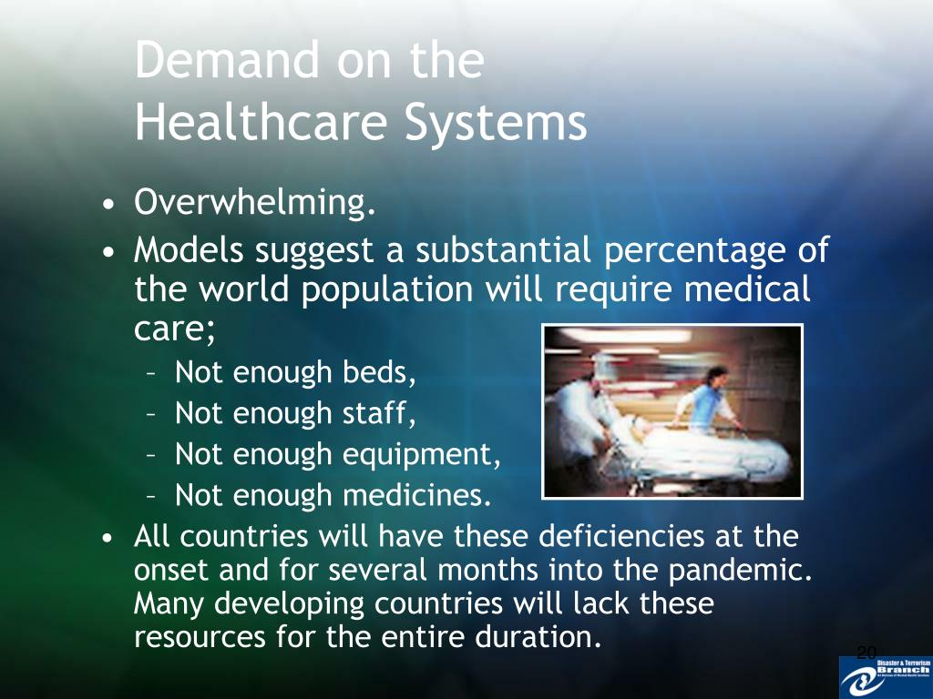 Demand on the Healthcare Systems