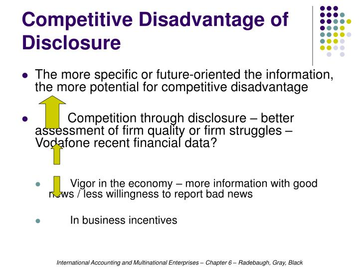 Competitive Disadvantage of Disclosure