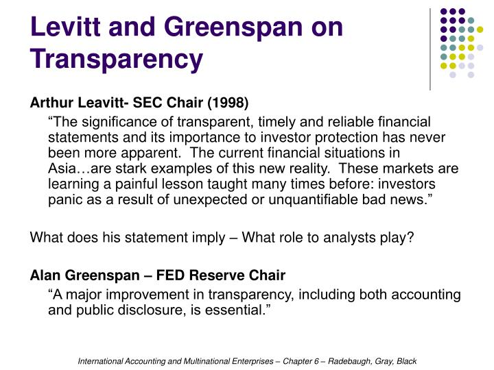 Levitt and greenspan on transparency
