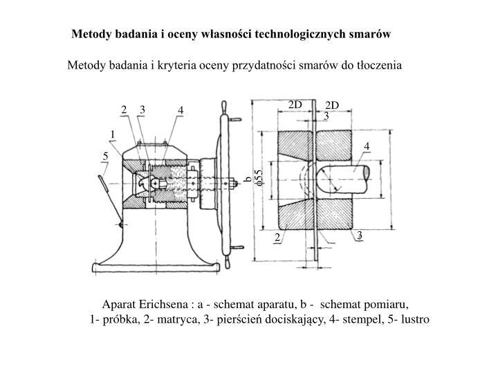 Metody badania i oceny własności technologicznych smarów