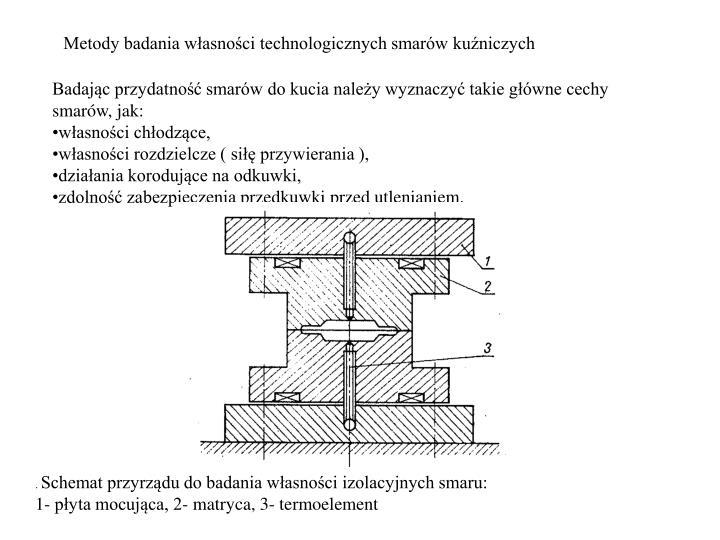 Metody badania własności technologicznych smarów kuźniczych
