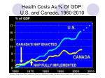 health costs as of gdp u s and canada 1960 2010