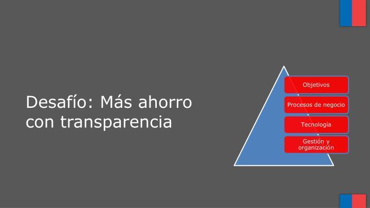 Desafío: Más ahorro con transparencia