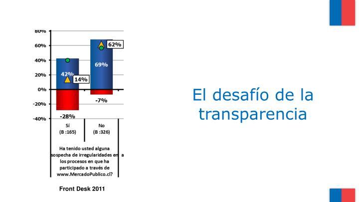 El desafío de la transparencia