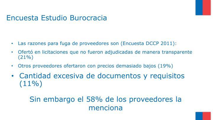 Encuesta Estudio Burocracia