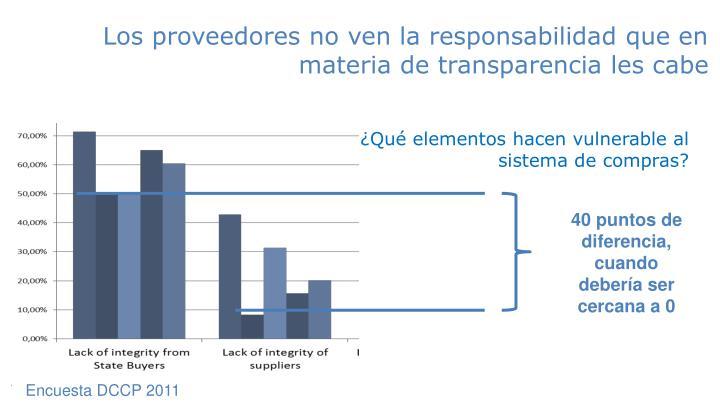 Los proveedores no ven la responsabilidad que en materia de transparencia les cabe