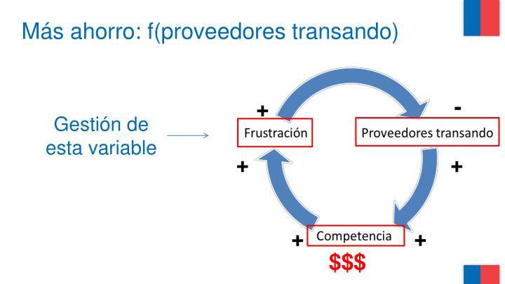 Más ahorro: f(proveedores transando)