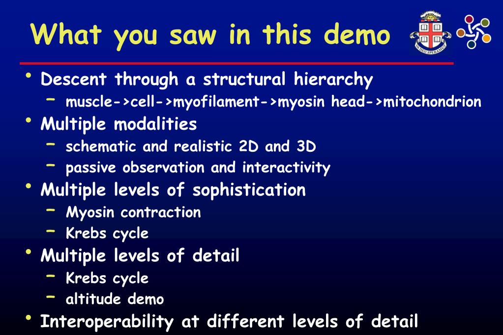 What you saw in this demo