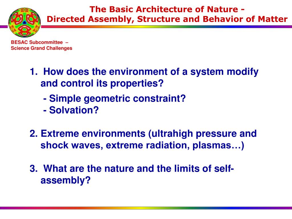 The Basic Architecture of Nature -