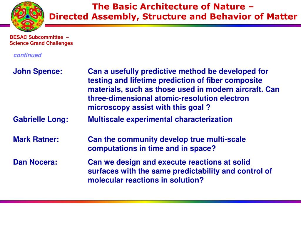 The Basic Architecture of Nature –