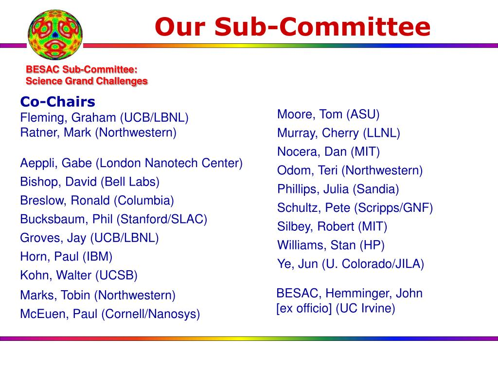 Our Sub-Committee
