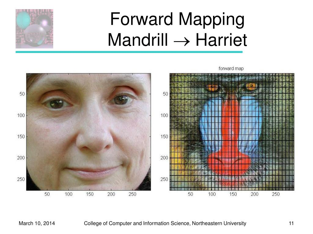 Forward Mapping