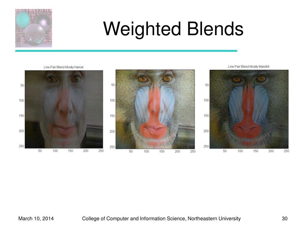 Weighted Blends