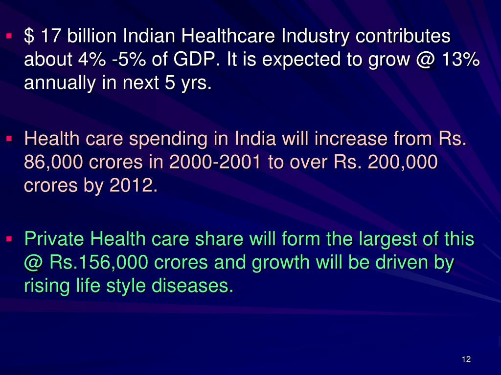 $ 17 billion Indian Healthcare Industry contributes about 4% -5% of GDP. It is expected to grow @ 13% annually in next 5 yrs.