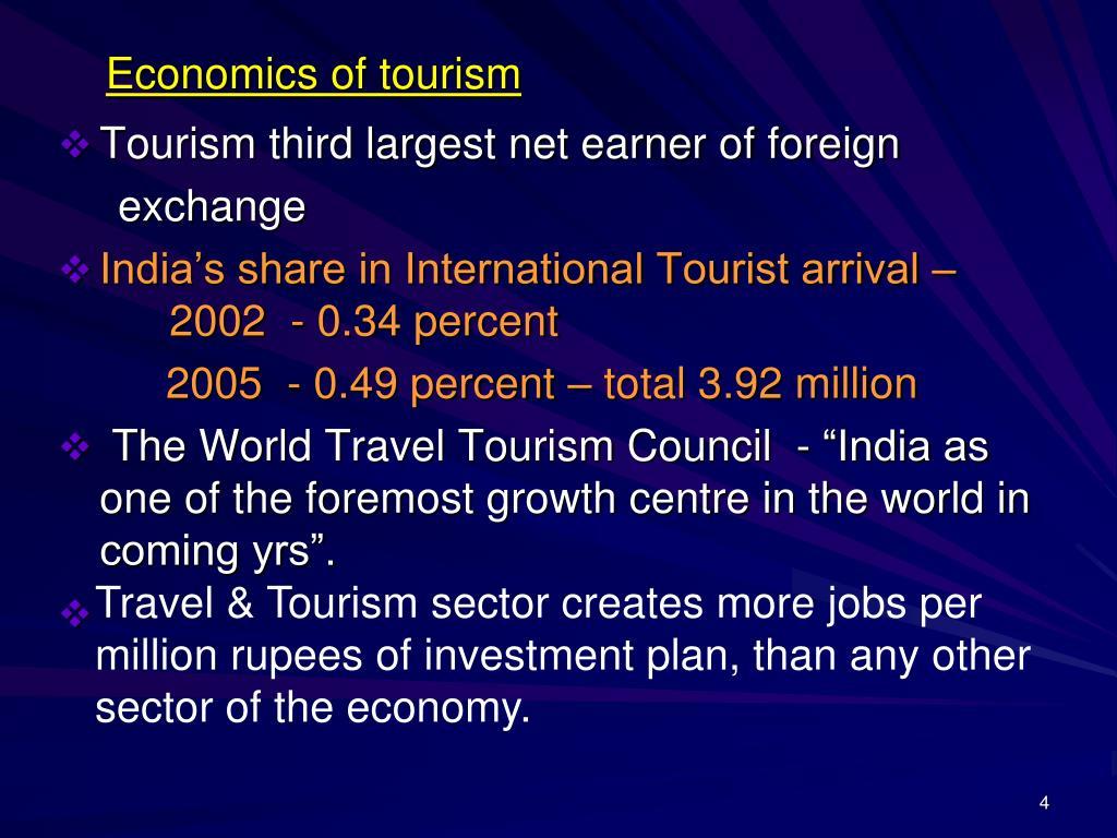 Economics of tourism