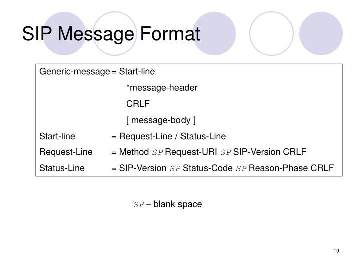 SIP Message Format