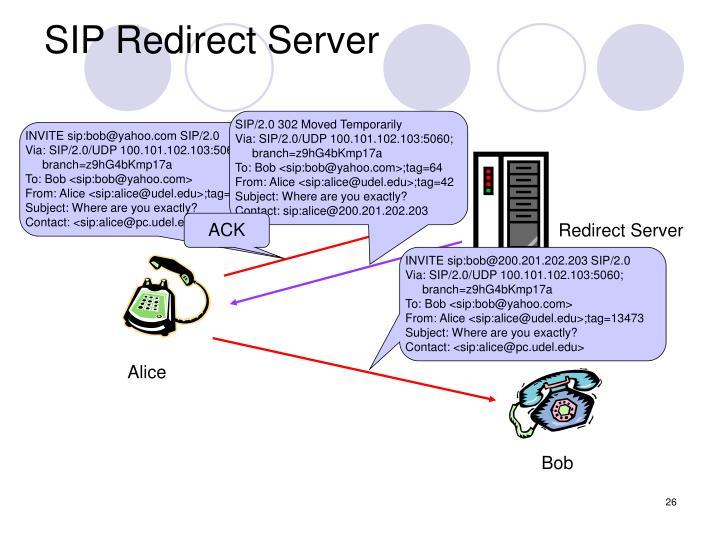 SIP Redirect Server