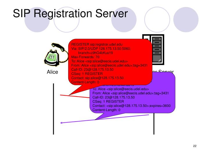 SIP Registration Server