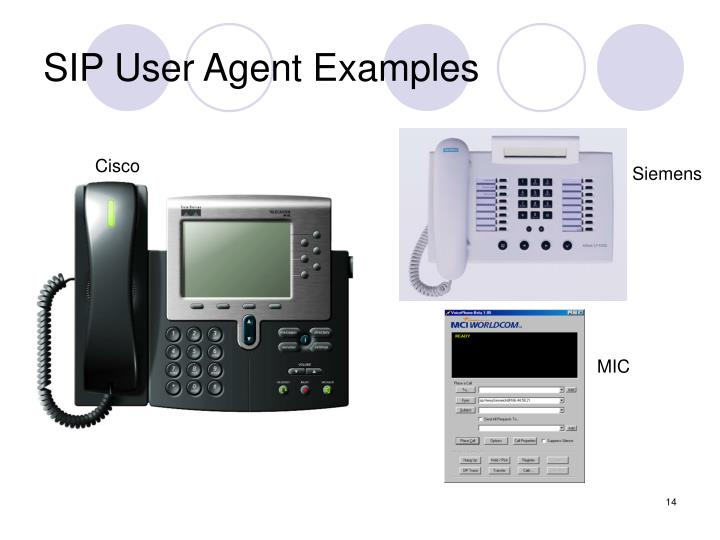 SIP User Agent Examples