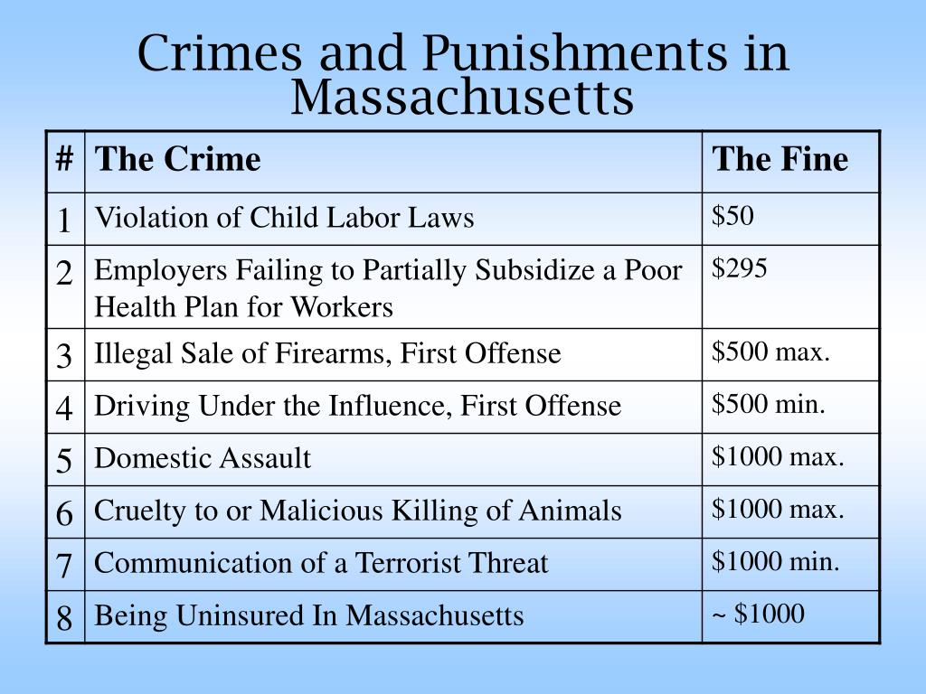 Crimes and Punishments in Massachusetts