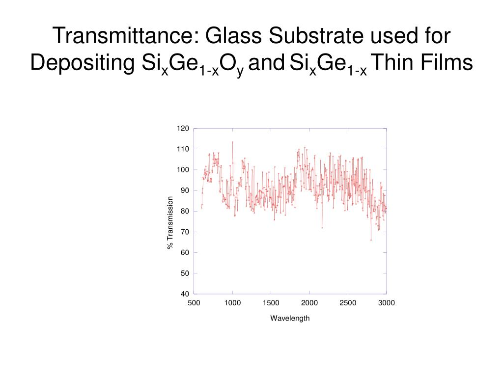 Transmittance: Glass Substrate used for Depositing