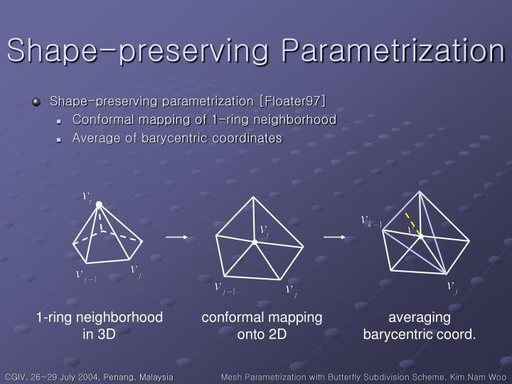 Shape-preserving Parametrization