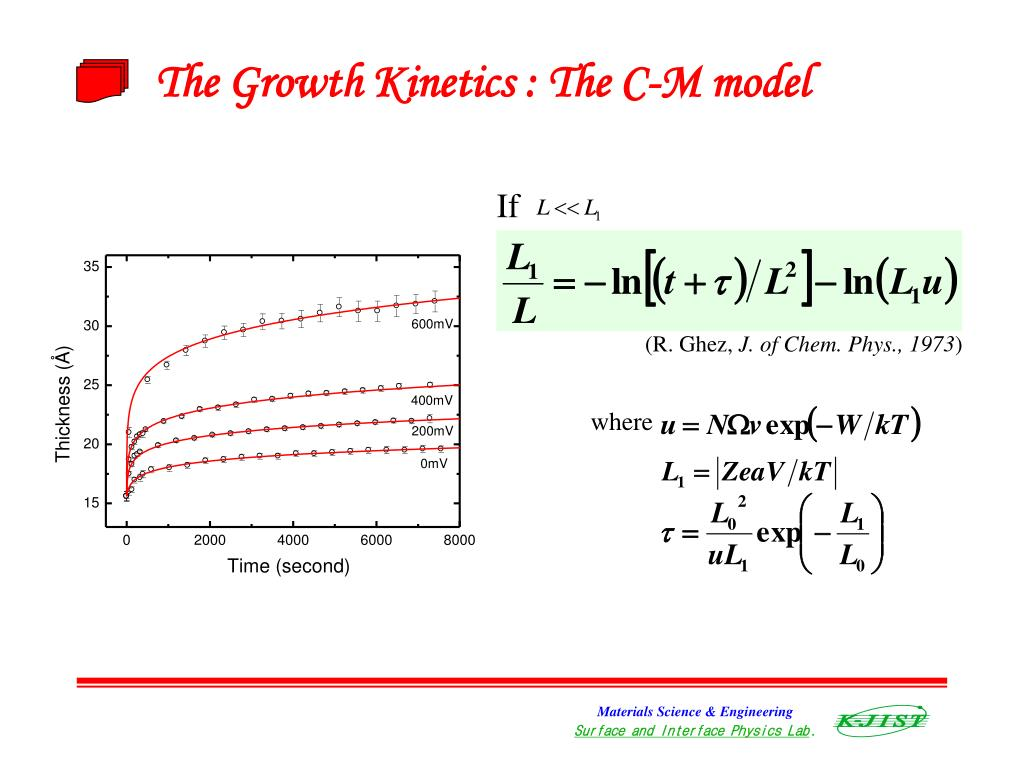 The Growth Kinetics : The C-M model