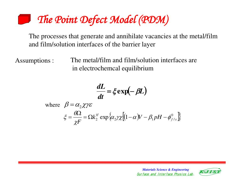 The Point Defect Model (PDM)