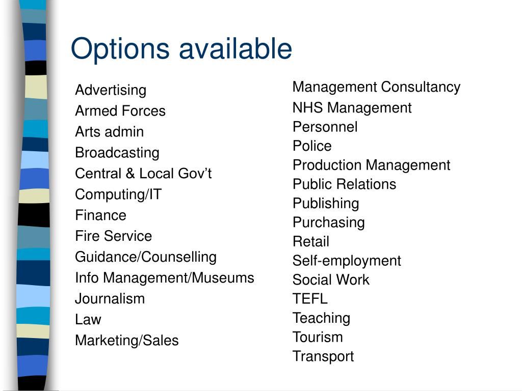 Options available