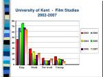 university of kent film studies 2002 2007