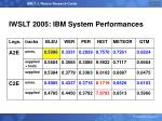 iwslt 2005 ibm system performances