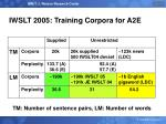 iwslt 2005 training corpora for a2e
