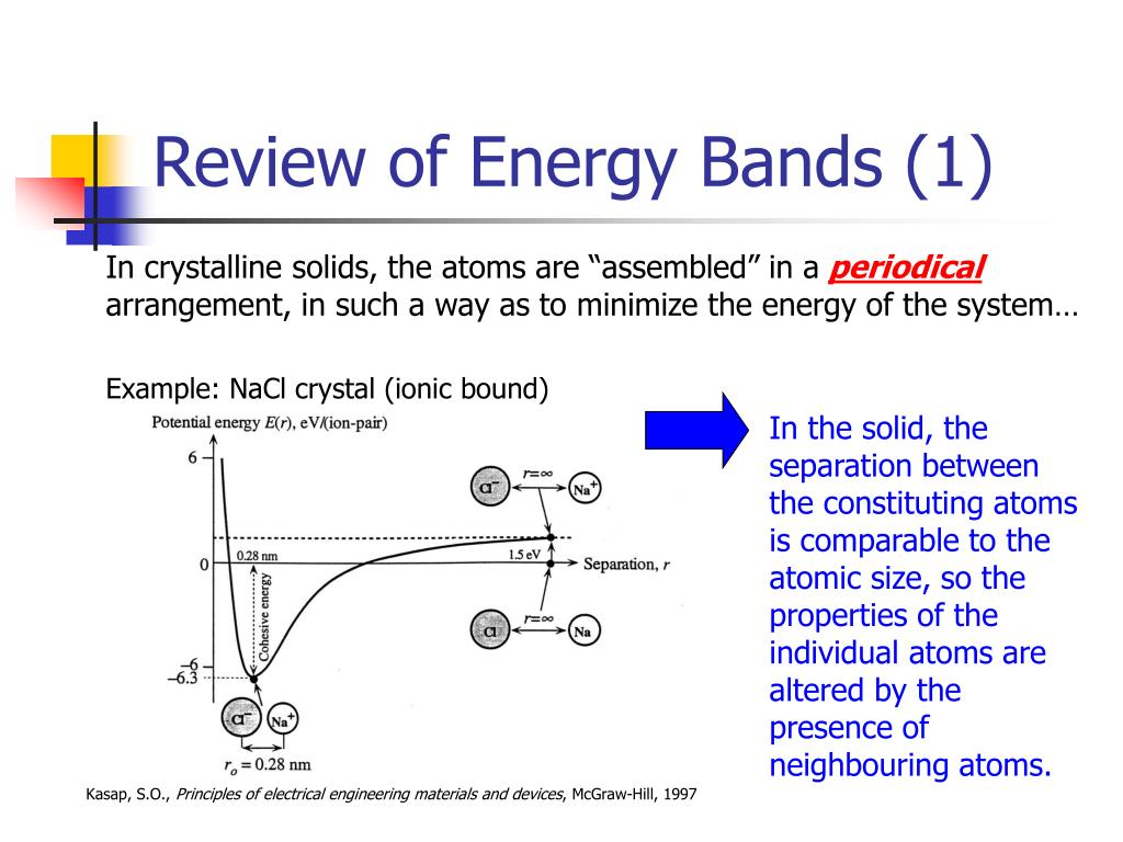 In the solid, the separation between the constituting atoms is comparable to the atomic size, so the properties of the individual atoms are altered by the presence of neighbouring atoms.
