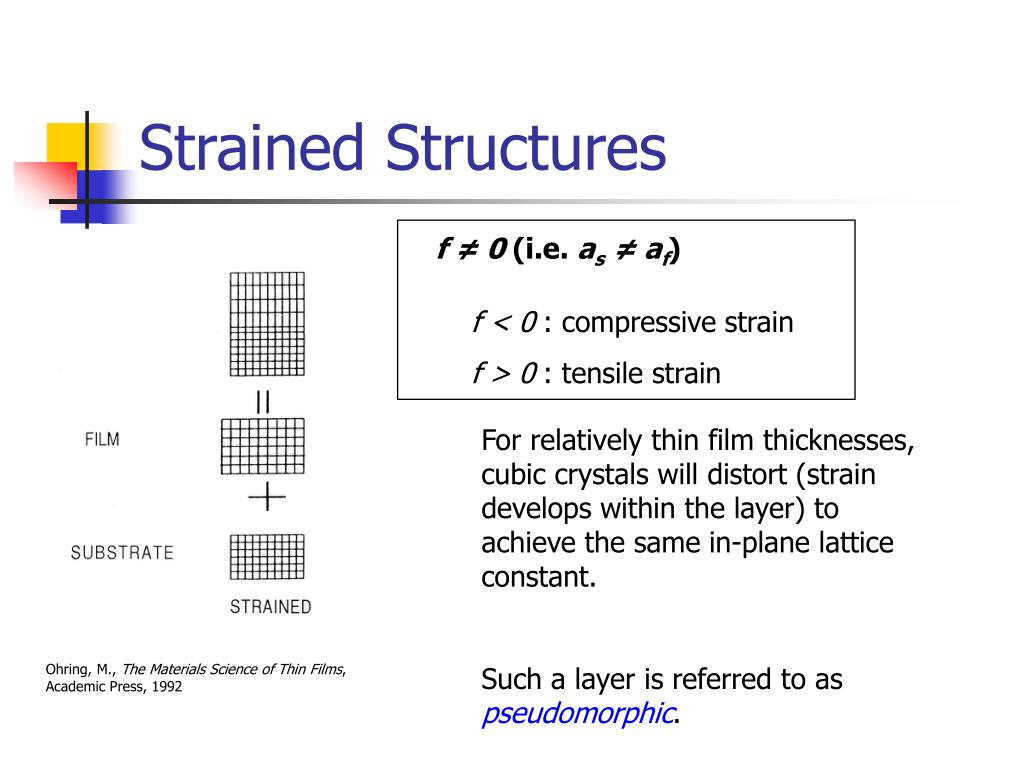 Strained Structures