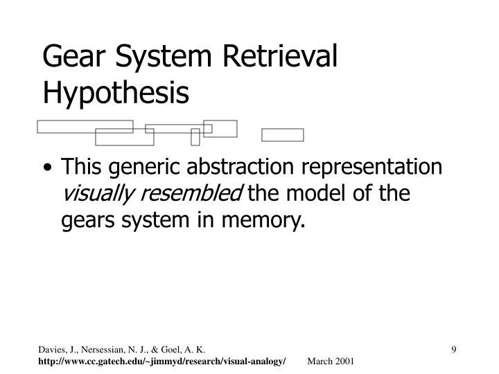 Gear System Retrieval Hypothesis