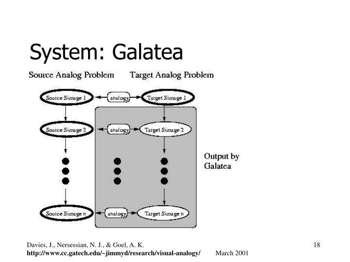 System: Galatea