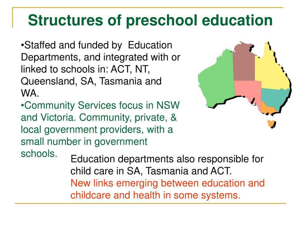Structures of preschool education