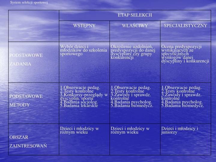 System selekcji sportowej