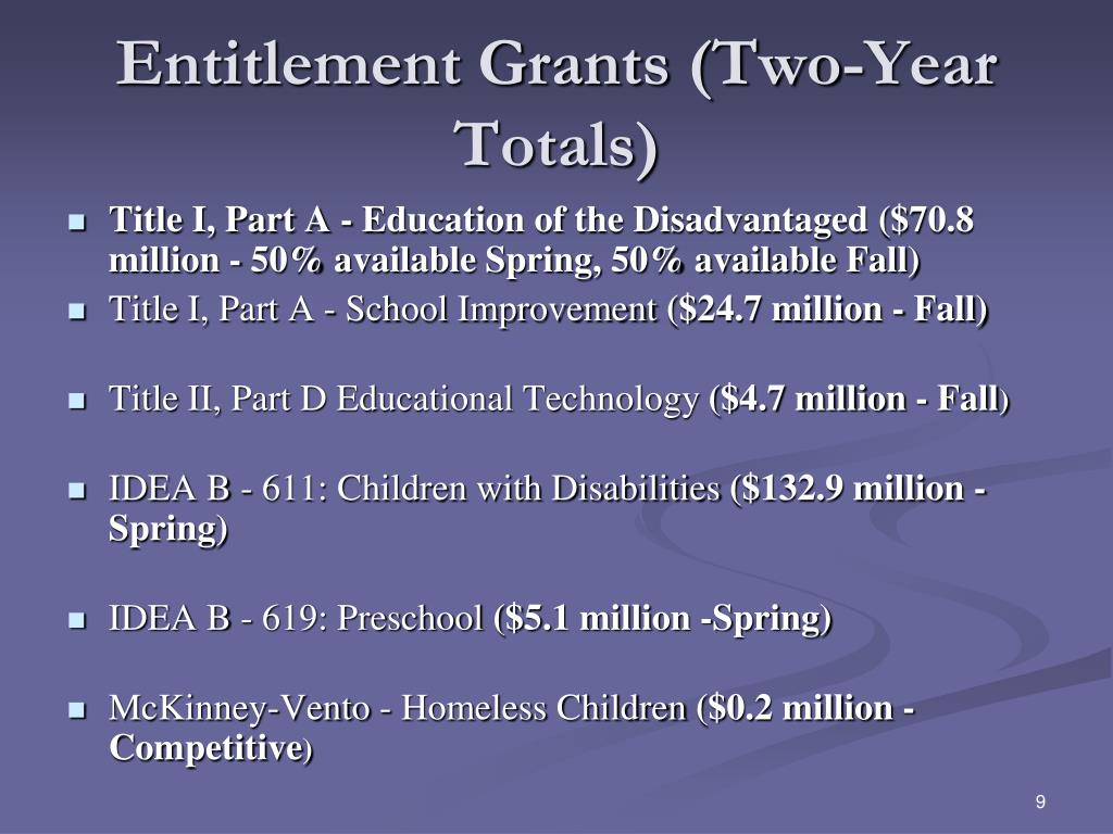Entitlement Grants (Two-Year Totals)