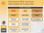 governance ecec structure split system 0 3 years old